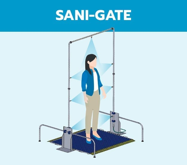 PNR Italia SANI-GATE